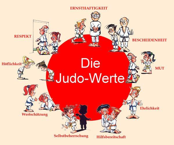alle_judowerte